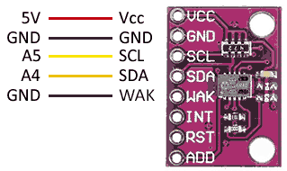 Sensor CCS811 de CO2 para Arduino